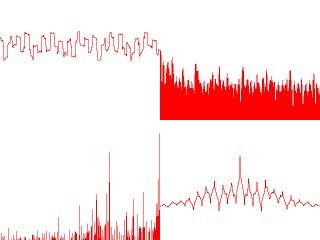 Javaでサウンドスペクトルをリアルタイムに表示させてみた!