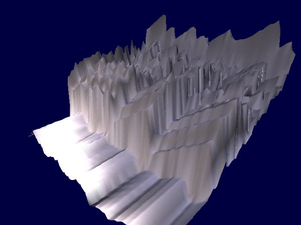 Javaで3Dの音声視覚エフェクトを作った part3